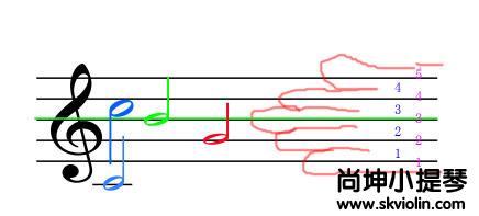 小提琴教程之初学五线谱