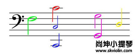 小提琴教程——学习五线谱(七)图片