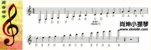小提琴基础乐理知识高音谱表
