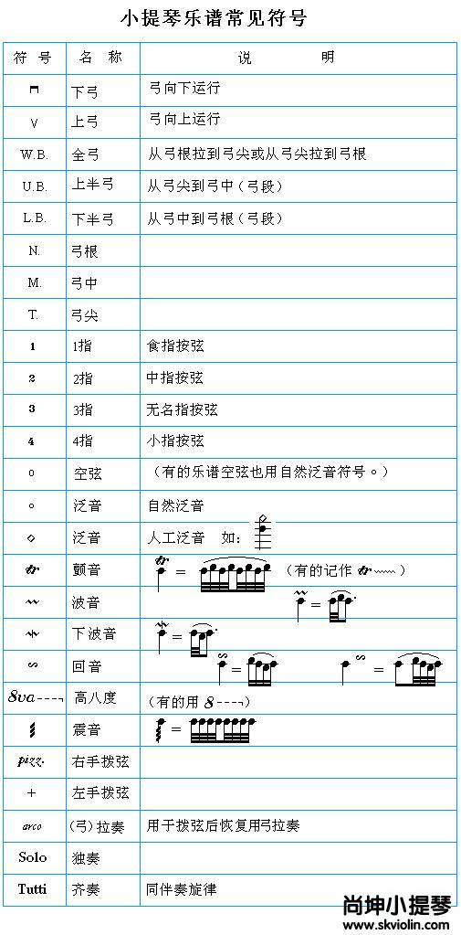 小提琴乐谱常见符号表